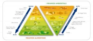 doppia-piramide