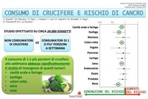 crucifere smartfood